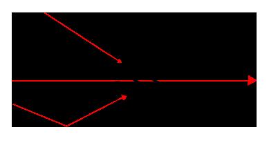 偏光レンズ図解