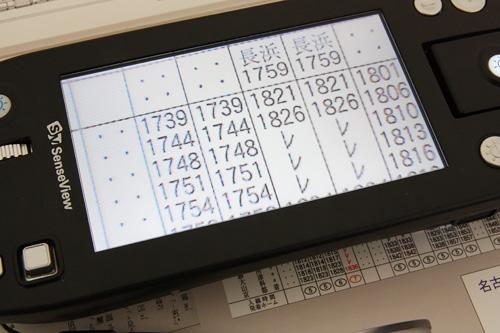 携帯型視覚障害者用拡大読書器