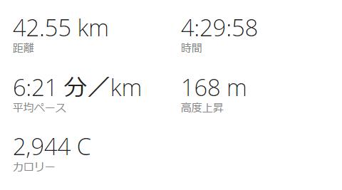 kanazawa-marathon2015-time