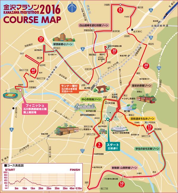 course2016-m