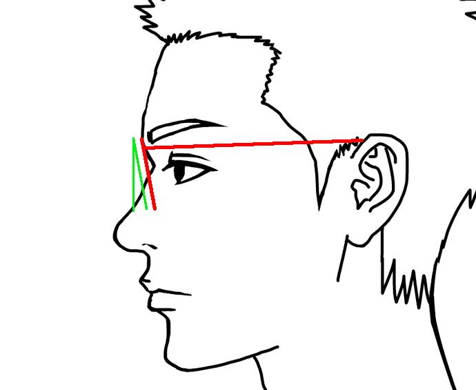 メガネの前傾角